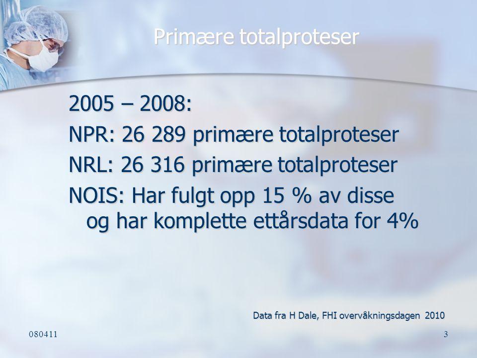 0804113 Primære totalproteser 2005 – 2008: NPR: 26 289 primære totalproteser NRL: 26 316 primære totalproteser NOIS: Har fulgt opp 15 % av disse og ha