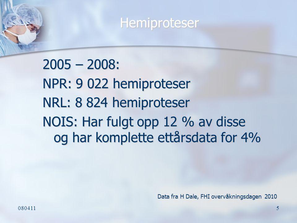 0804115 Hemiproteser 2005 – 2008: NPR: 9 022 hemiproteser NRL: 8 824 hemiproteser NOIS: Har fulgt opp 12 % av disse og har komplette ettårsdata for 4%
