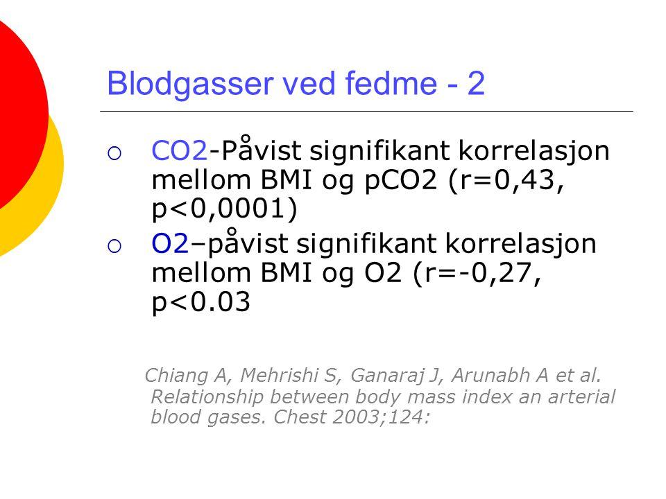 Blodgasser ved fedme - 2  CO2-Påvist signifikant korrelasjon mellom BMI og pCO2 (r=0,43, p<0,0001)  O2–påvist signifikant korrelasjon mellom BMI og