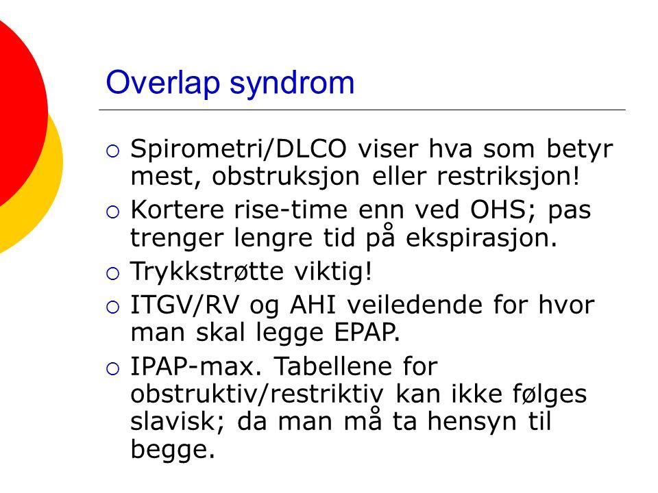 Overlap syndrom  Spirometri/DLCO viser hva som betyr mest, obstruksjon eller restriksjon!  Kortere rise-time enn ved OHS; pas trenger lengre tid på