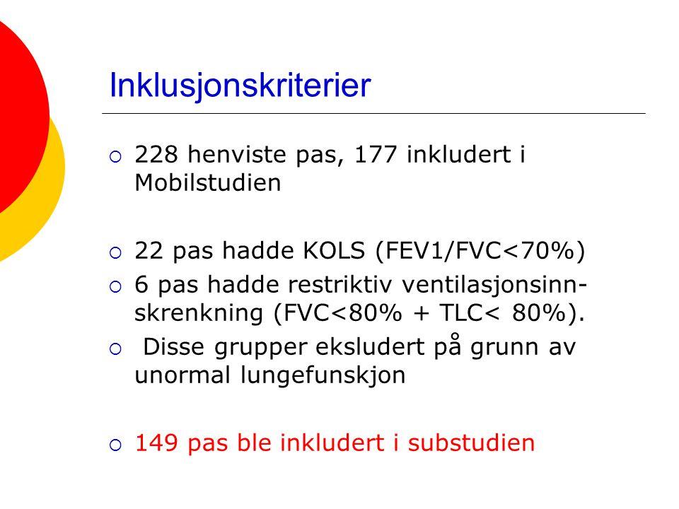 Inklusjonskriterier  228 henviste pas, 177 inkludert i Mobilstudien  22 pas hadde KOLS (FEV1/FVC<70%)  6 pas hadde restriktiv ventilasjonsinn- skre