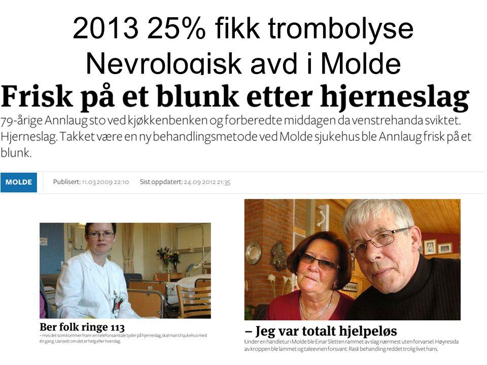 2013 25% fikk trombolyse Nevrologisk avd i Molde