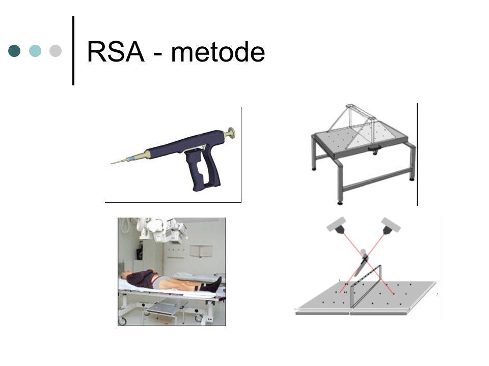 RSA - metode