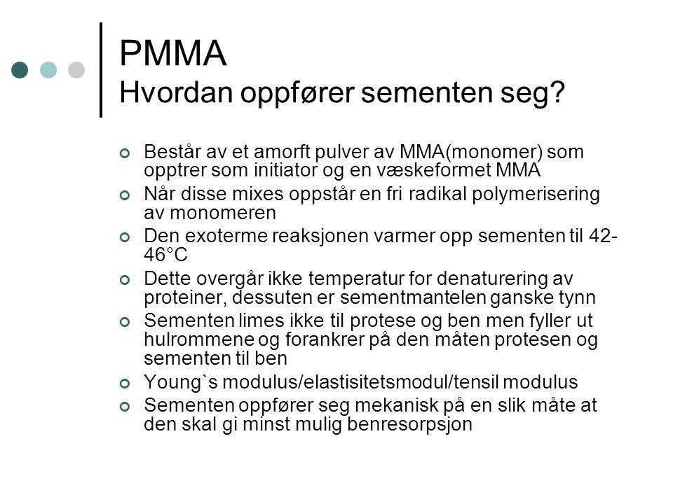 PMMA Hvordan oppfører sementen seg? Består av et amorft pulver av MMA(monomer) som opptrer som initiator og en væskeformet MMA Når disse mixes oppstår