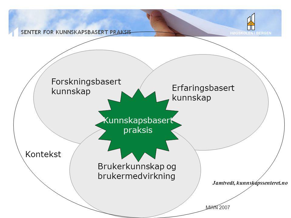 MWN 2007 Forskningsbasert kunnskap Erfaringsbasert kunnskap Brukerkunnskap og brukermedvirkning Kunnskapsbasert praksis Kontekst Jamtvedt, kunnskapsse