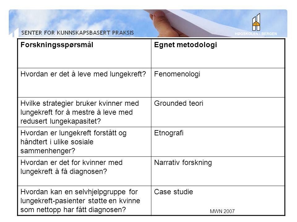 MWN 2007 ForskningsspørsmålEgnet metodologi Hvordan er det å leve med lungekreft?Fenomenologi Hvilke strategier bruker kvinner med lungekreft for å mestre å leve med redusert lungekapasitet.