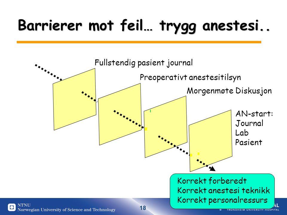 18 AN-start: Journal Lab Pasient Fullstendig pasient journal Preoperativt anestesitilsyn Morgenmøte Diskusjon Barrierer mot feil… trygg anestesi..