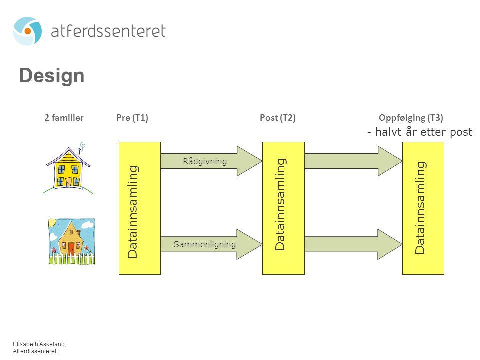 Elisabeth Askeland, Atferdfssenteret Design 2 familierPre (T1)Post (T2)Oppfølging (T3) Rådgivning Sammenligning Datainnsamling - halvt år etter post