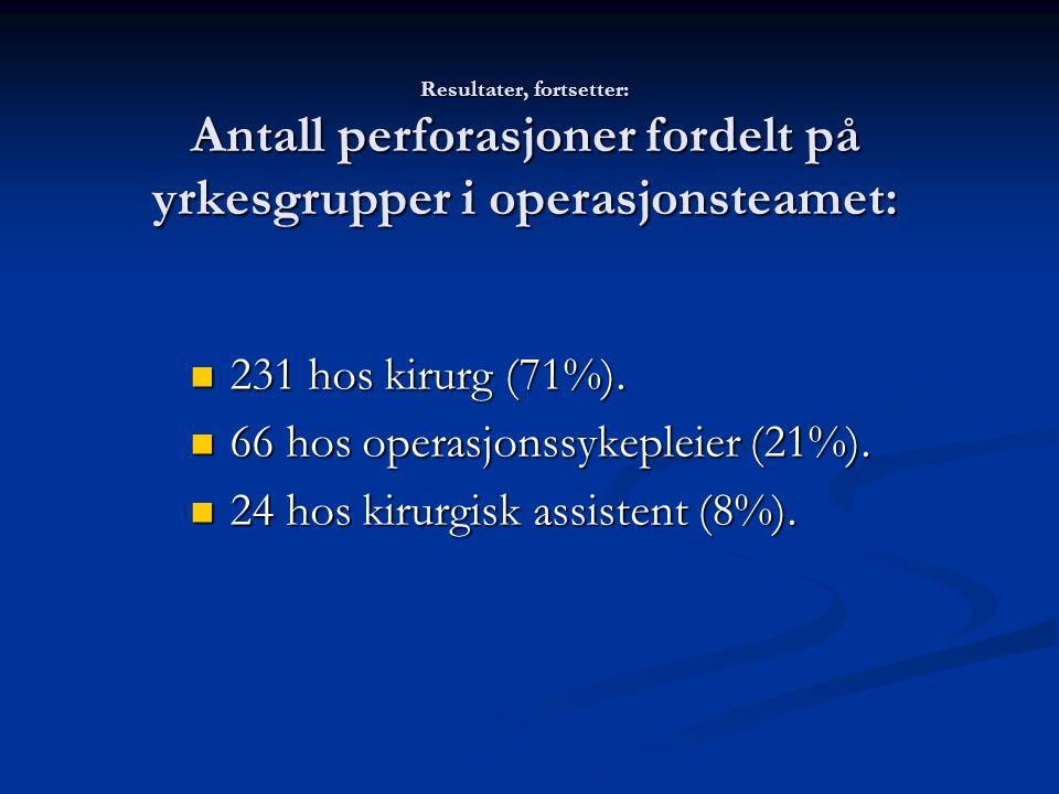 Resultater, fortsetter: Antall perforasjoner fordelt på yrkesgrupper i operasjonsteamet: 231 hos kirurg (71%).