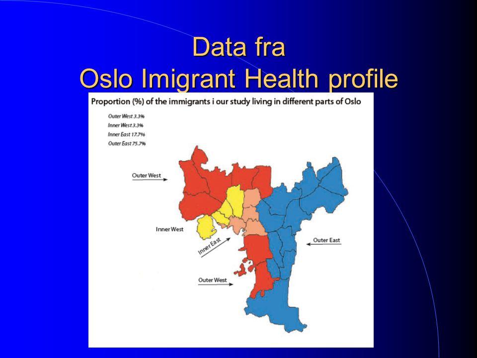 Data fra Oslo Imigrant Health profile