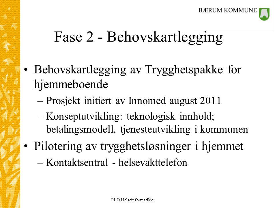 PLO Helseinformatikk Fase 2 - Behovskartlegging Behovskartlegging av Trygghetspakke for hjemmeboende –Prosjekt initiert av Innomed august 2011 –Konsep