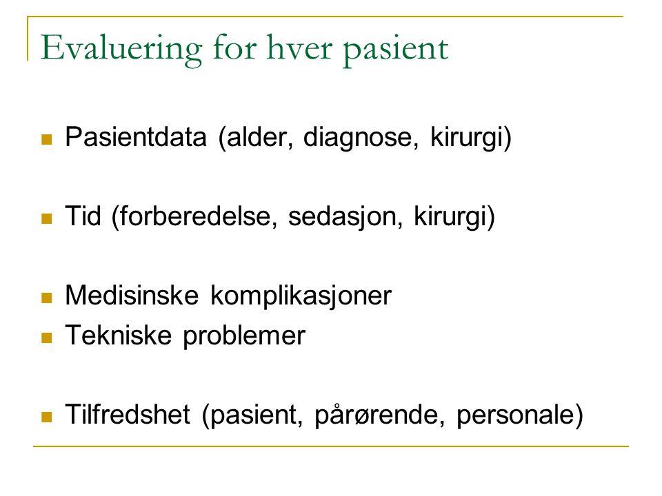 Evaluering for hver pasient Pasientdata (alder, diagnose, kirurgi) Tid (forberedelse, sedasjon, kirurgi) Medisinske komplikasjoner Tekniske problemer