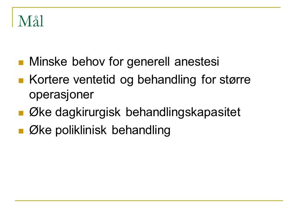 Mål Minske behov for generell anestesi Kortere ventetid og behandling for større operasjoner Øke dagkirurgisk behandlingskapasitet Øke poliklinisk beh