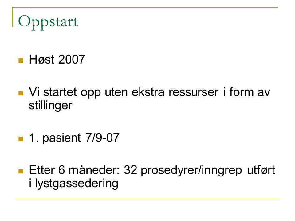 Oppstart Høst 2007 Vi startet opp uten ekstra ressurser i form av stillinger 1. pasient 7/9-07 Etter 6 måneder: 32 prosedyrer/inngrep utført i lystgas