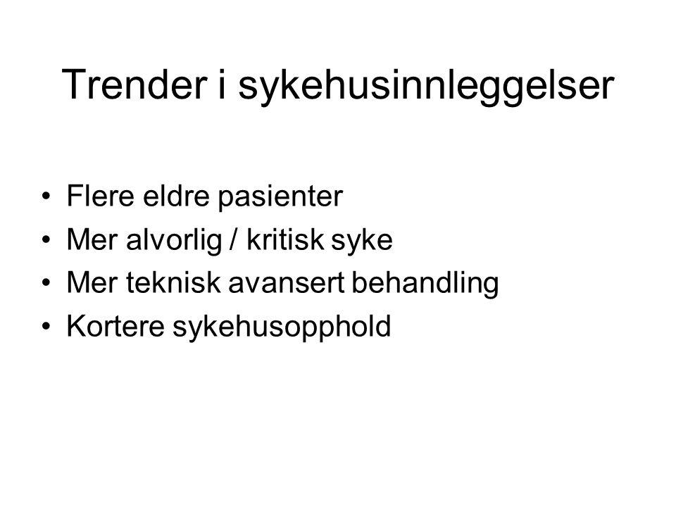 Legemidler og risiko for delirium HøyMiddelsLav Diazepam + Oxazepam + Klometiazol + Zopiklon / Zolpidem + Indometacin + Ibuprofen + Kodein +