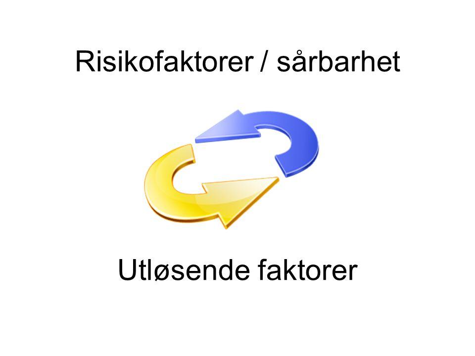 Risikofaktorer / sårbarhet Utløsende faktorer