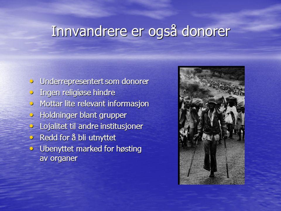 Innvandrere er også donorer Underrepresentert som donorer Underrepresentert som donorer Ingen religiøse hindre Ingen religiøse hindre Mottar lite rele