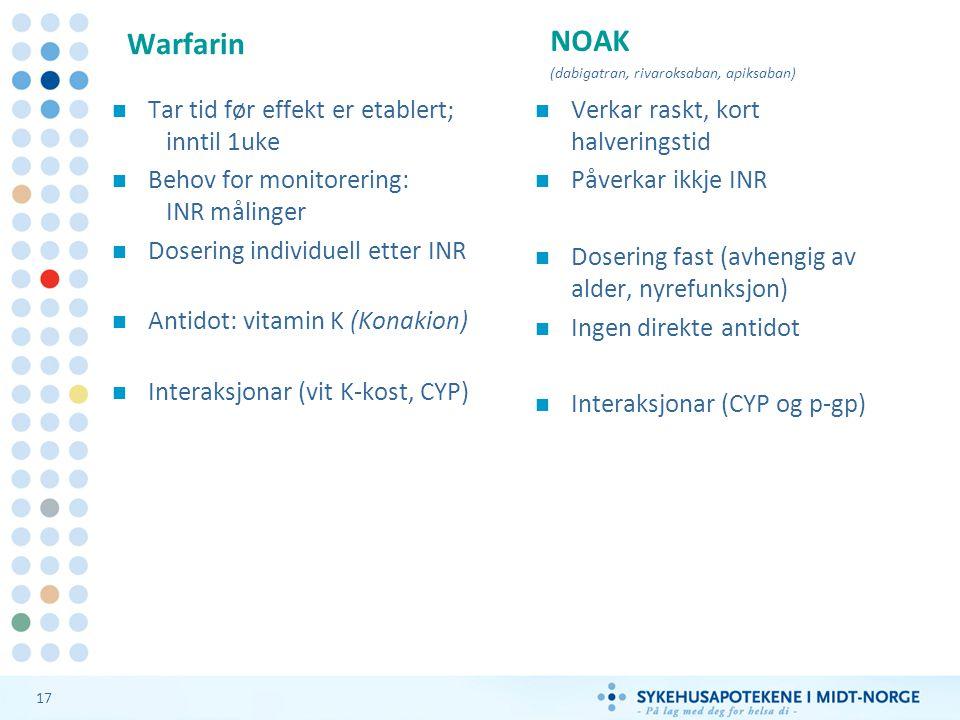 17 Warfarin Tar tid før effekt er etablert; inntil 1uke Behov for monitorering: INR målinger Dosering individuell etter INR Antidot: vitamin K (Konaki