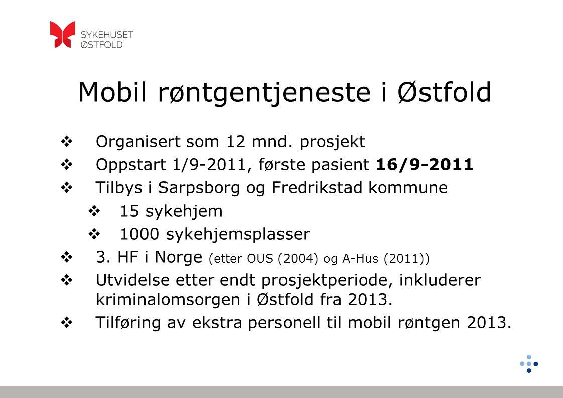 Mobil røntgentjeneste i Østfold  Organisert som 12 mnd.