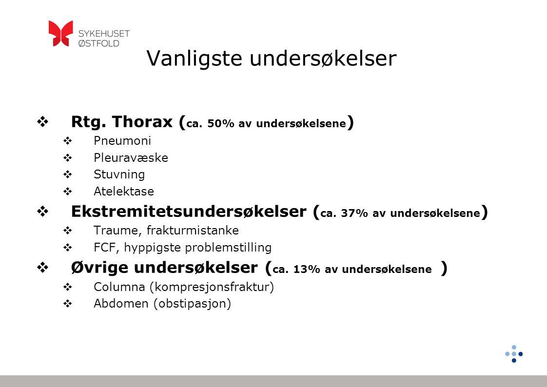 Vanligste undersøkelser  Rtg.Thorax ( ca.