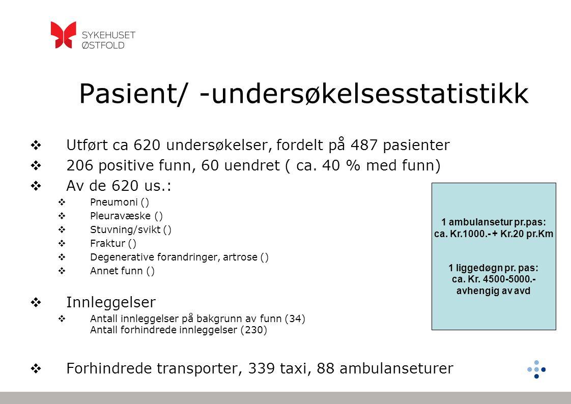 Pasient/ -undersøkelsesstatistikk  Utført ca 620 undersøkelser, fordelt på 487 pasienter  206 positive funn, 60 uendret ( ca.
