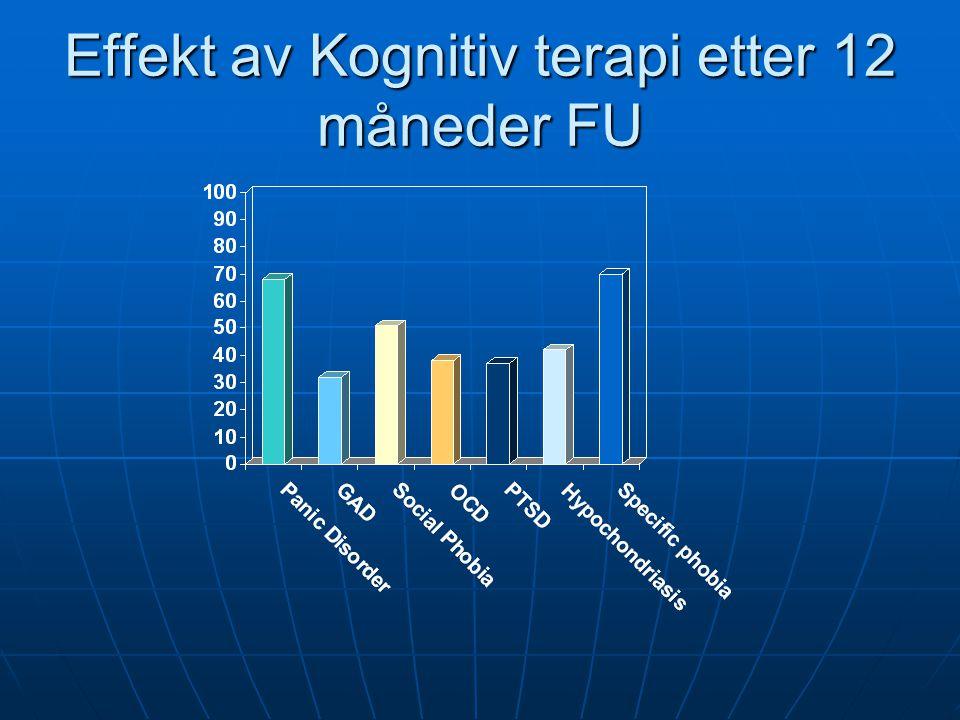65 45 35 60 55 65 %RESPONDERE%RESPONDERE FLU/SERTR PhenelzinPLACEBOEXPONCBGT CT 55 IPT 50 45% 65% 35% 60% 55% 55% 65% * * * * * Klinisk bedring v.