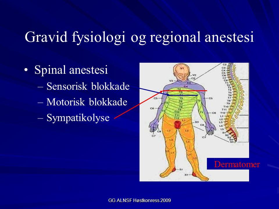 GG ALNSF Høstkonress 2009 Gravid fysiologi og regional anestesi Spinal anestesi –Sensorisk blokkade –Motorisk blokkade –Sympatikolyse Dermatomer