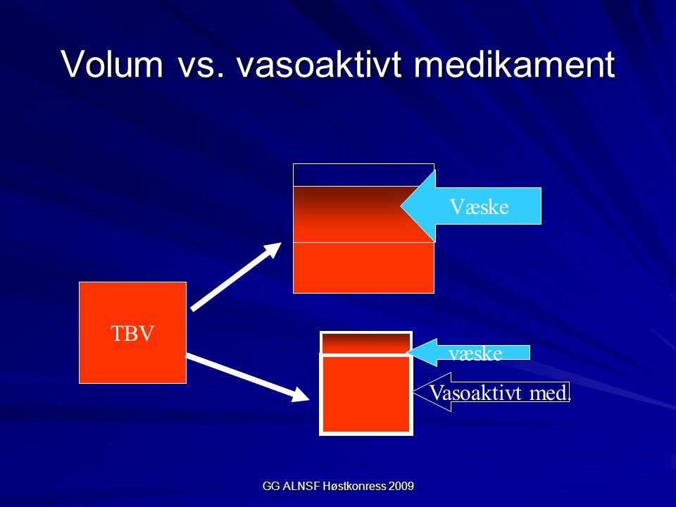 GG ALNSF Høstkonress 2009 Volum vs. vasoaktivt medikament TBV Vasoaktivt med. Væske væske