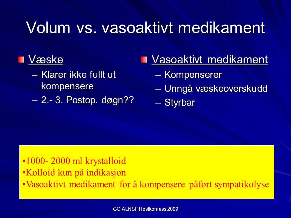 GG ALNSF Høstkonress 2009 Volum vs. vasoaktivt medikament Væske –Klarer ikke fullt ut kompensere –2.- 3. Postop. døgn?? Vasoaktivt medikament –Kompens