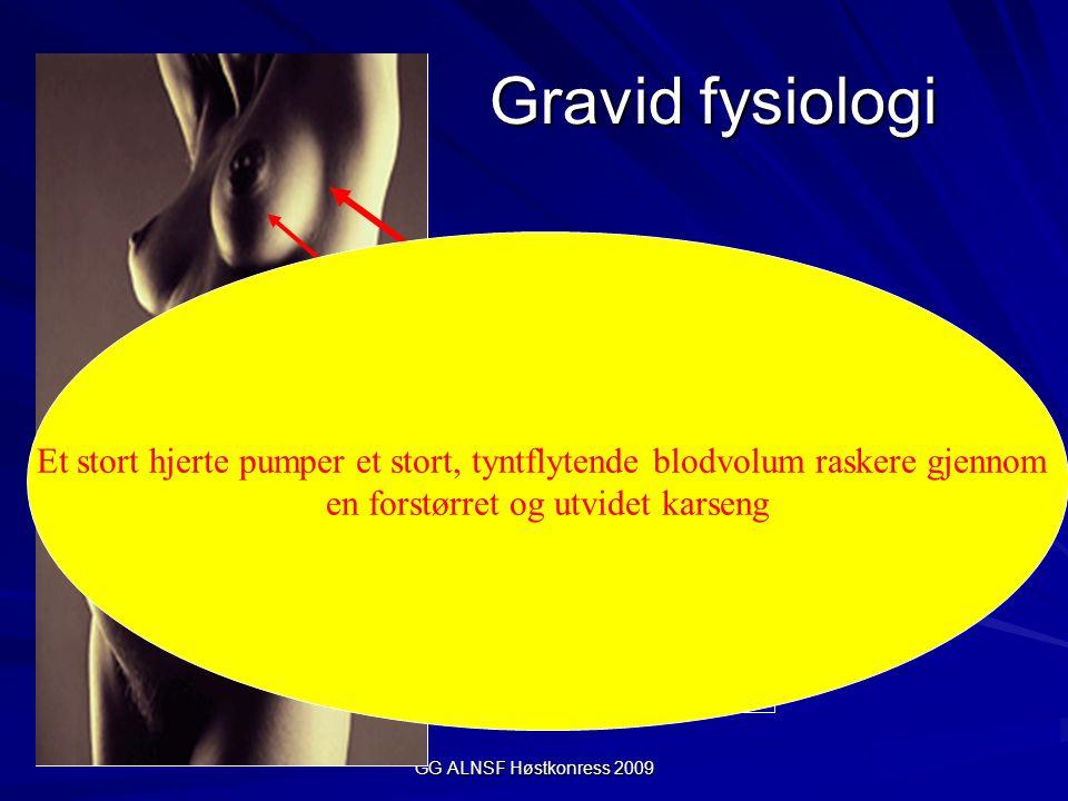 GG ALNSF Høstkonress 2009 Oppsummering Store hemodynamiske endringer hos gravide Regional anestesi KohydreringFenylefrin Dose oxytocin Overgang til TIVA ved sectio i generell anestesi?