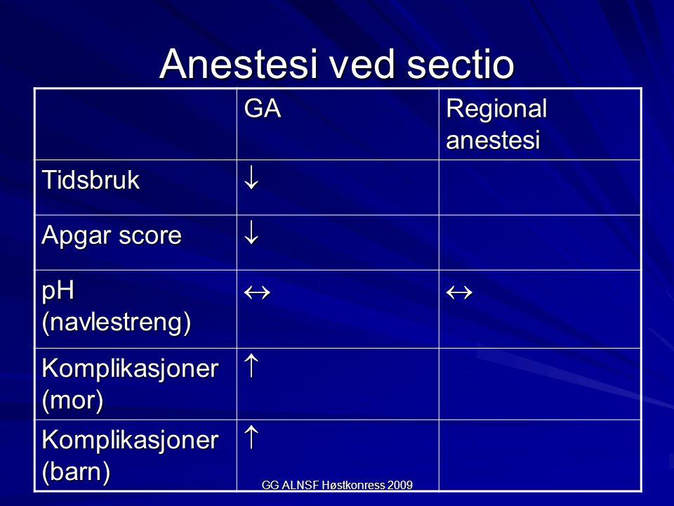 GG ALNSF Høstkonress 2009 Anestesi ved sectio GA Regional anestesi Tidsbruk Apgar score  pH (navlestreng)  Komplikasjoner (mor)  Komplikasjoner (