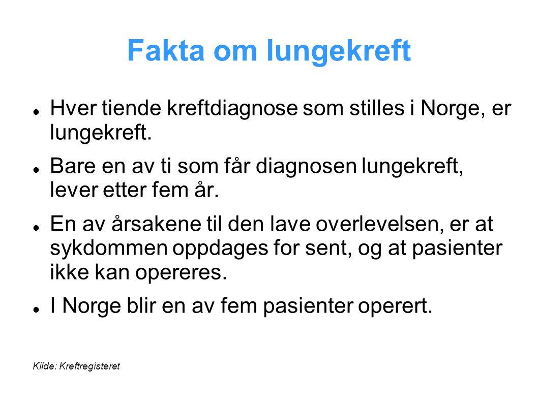 Fakta om lungekreft Hver tiende kreftdiagnose som stilles i Norge, er lungekreft. Bare en av ti som får diagnosen lungekreft, lever etter fem år. En a