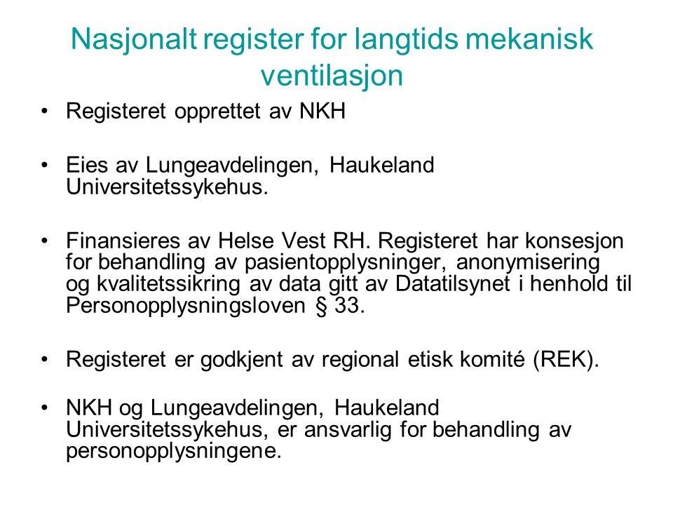 Nasjonalt register for langtids mekanisk ventilasjon Registeret opprettet av NKH Eies av Lungeavdelingen, Haukeland Universitetssykehus. Finansieres a
