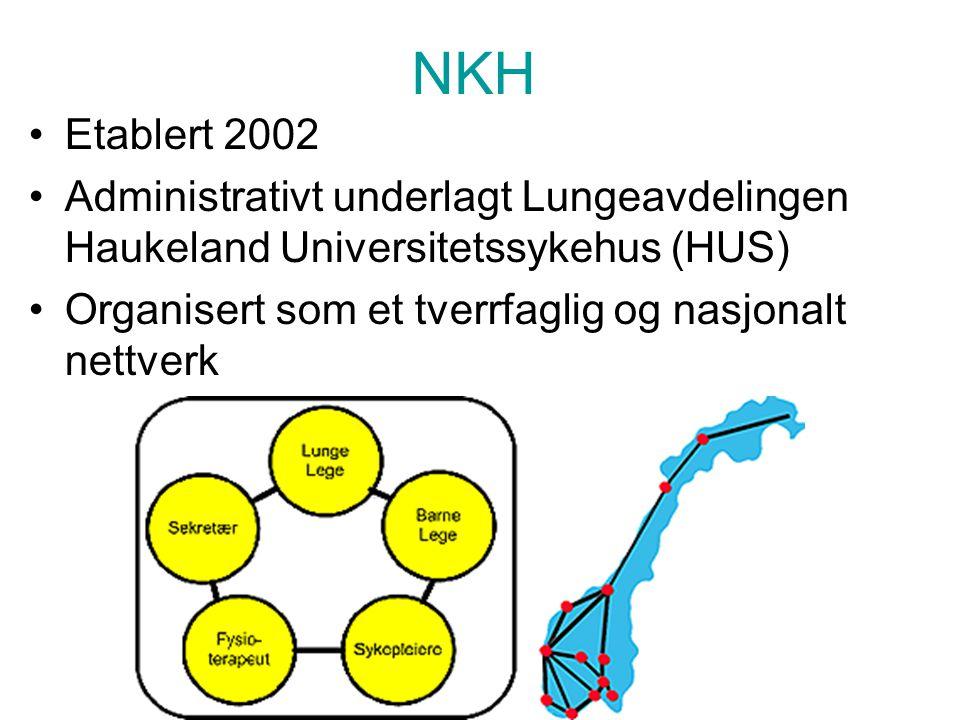 NKH Etablert 2002 Administrativt underlagt Lungeavdelingen Haukeland Universitetssykehus (HUS) Organisert som et tverrfaglig og nasjonalt nettverk
