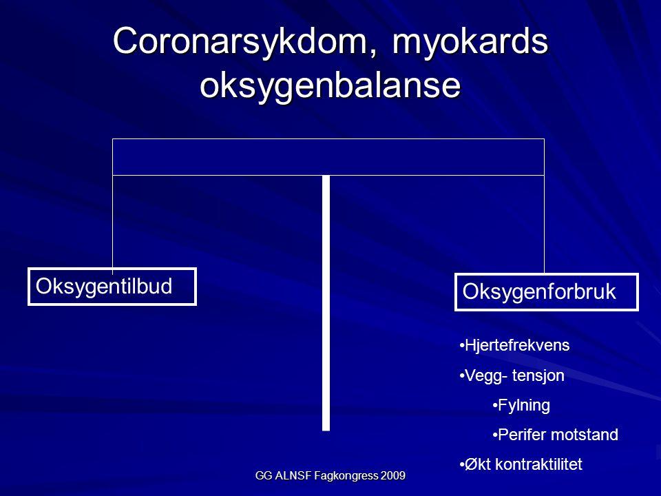 GG ALNSF Fagkongress 2009 Coronarsykdom, myokards oksygenbalanse Oksygentilbud Oksygenforbruk Hjertefrekvens Vegg- tensjon Fylning Perifer motstand Økt kontraktilitet