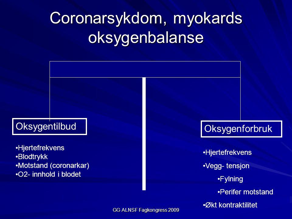 GG ALNSF Fagkongress 2009 Coronarsykdom, myokards oksygenbalanse Oksygentilbud Oksygenforbruk Hjertefrekvens Vegg- tensjon Fylning Perifer motstand Økt kontraktilitet Hjertefrekvens Blodtrykk Motstand (coronarkar) O2- innhold i blodet