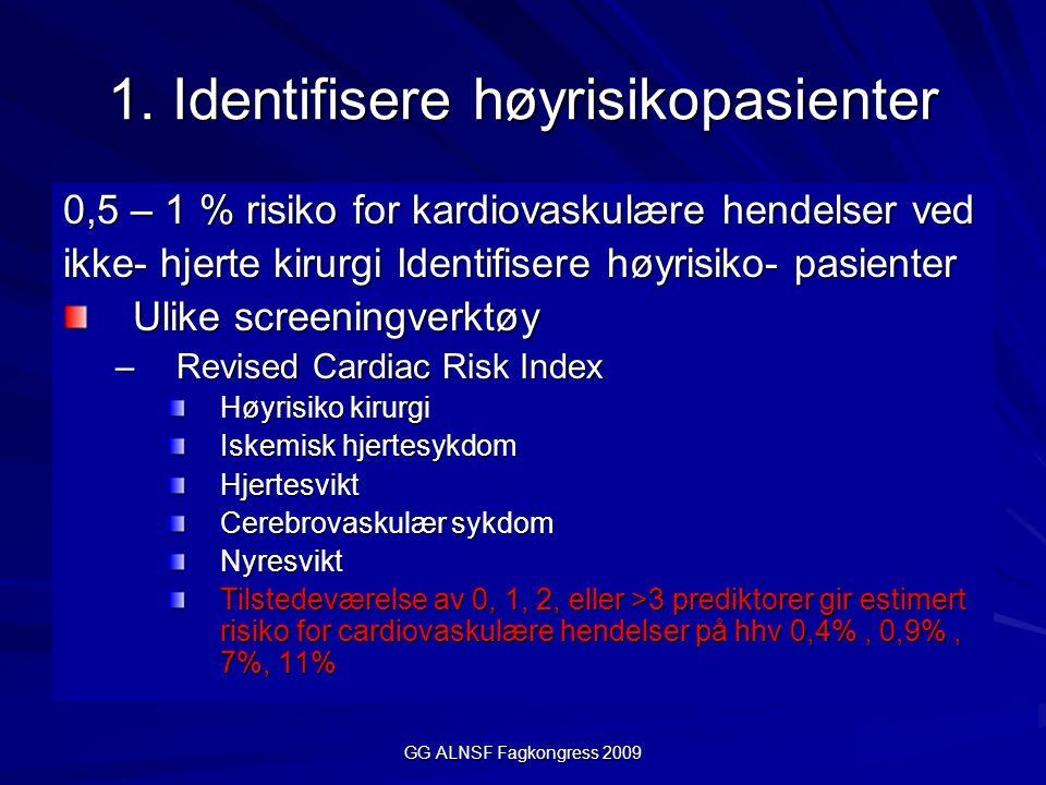 GG ALNSF Fagkongress 2009 Kirurgisk risiko Høyrisko –Aorta- og perifer karkirurgi Middels til høy –Gastro-, ØNH-, nevro-, lunge-, karotiskirurgi og nyretx Middels til lav –ortopedi og urologisk kirurgi