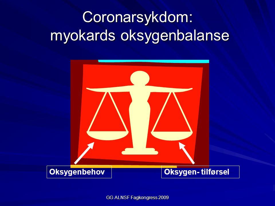 GG ALNSF Fagkongress 2009 Coronarsykdom, myokards oksygenbalanse Ubalanse i forholdet mellom tilbud og etterspørsel CORONAR ISKEMI