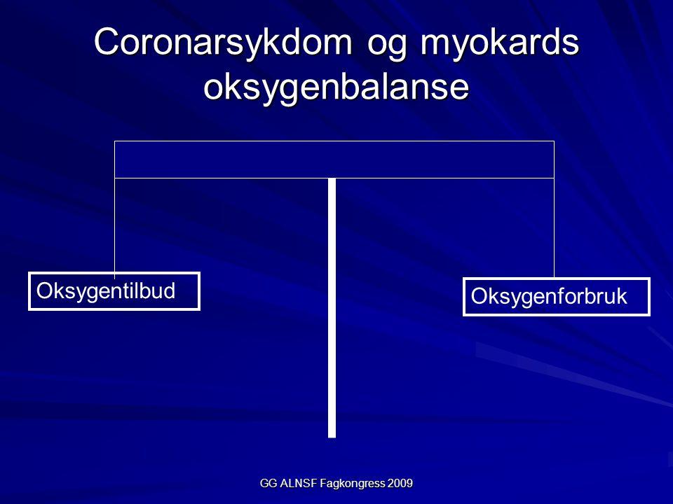 GG ALNSF Fagkongress 2009 Coronarsykdom og myokards oksygenbalanse Oksygentilbud Oksygenforbruk Hjertefrekvens Blodtrykk (diastolisk) Motstand (coronarkar) O2- innhold i blodet