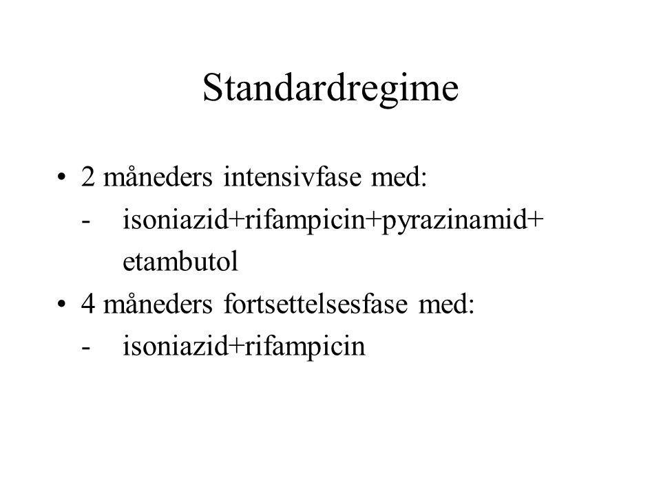 Standardregime 2 måneders intensivfase med: -isoniazid+rifampicin+pyrazinamid+ etambutol 4 måneders fortsettelsesfase med: -isoniazid+rifampicin