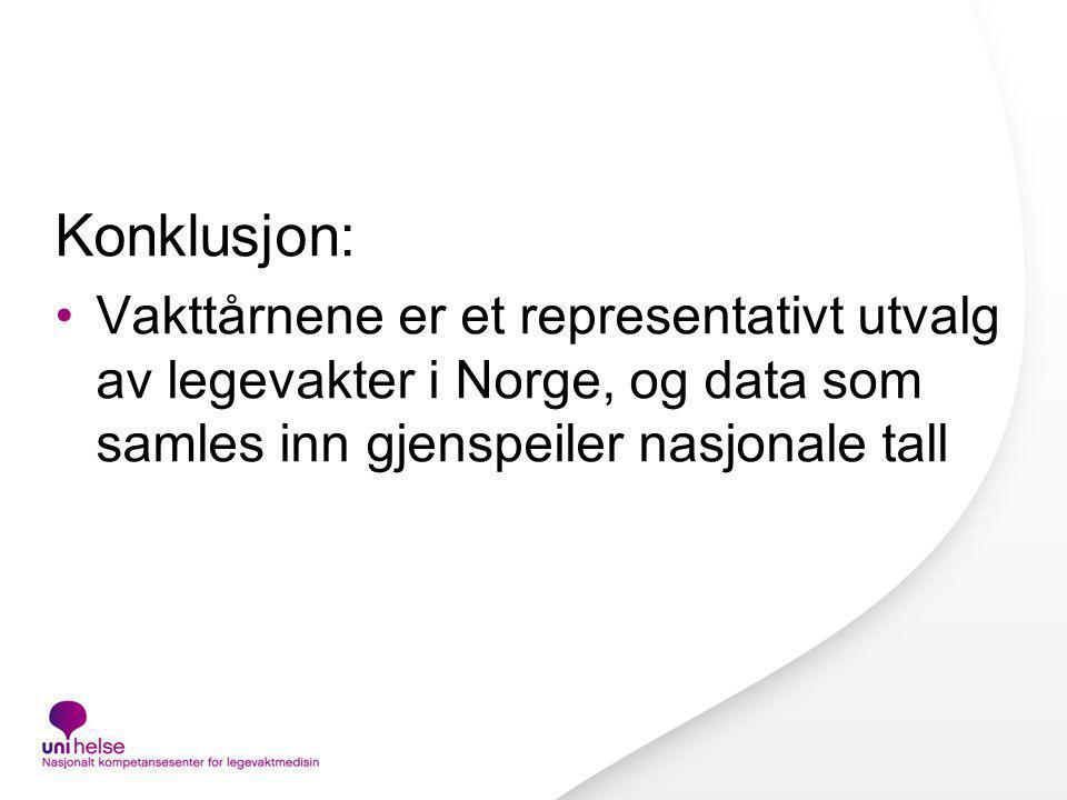 Konklusjon: Vakttårnene er et representativt utvalg av legevakter i Norge, og data som samles inn gjenspeiler nasjonale tall
