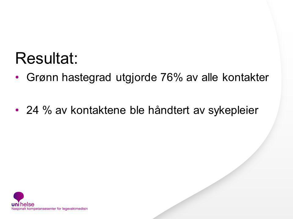 Resultat: Grønn hastegrad utgjorde 76% av alle kontakter 24 % av kontaktene ble håndtert av sykepleier
