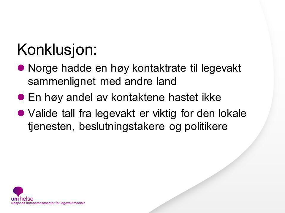 Konklusjon: Norge hadde en høy kontaktrate til legevakt sammenlignet med andre land En høy andel av kontaktene hastet ikke Valide tall fra legevakt er