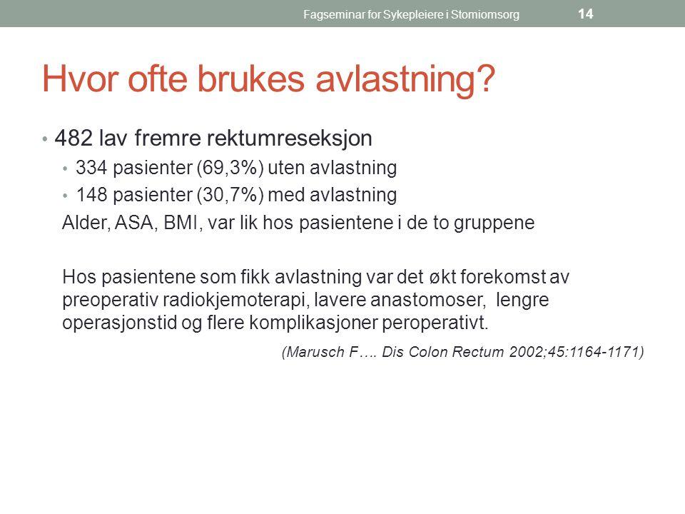 Fagseminar for Sykepleiere i Stomiomsorg 14 Hvor ofte brukes avlastning? 482 lav fremre rektumreseksjon 334 pasienter (69,3%) uten avlastning 148 pasi
