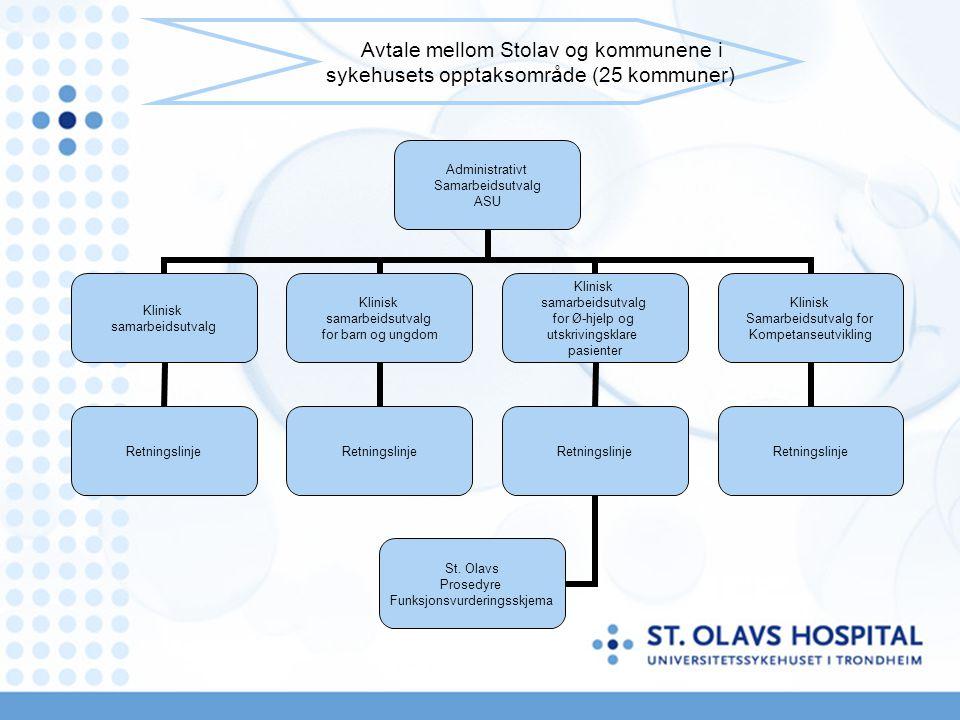 Avtale mellom Stolav og kommunene i sykehusets opptaksområde (25 kommuner) Administrativt Samarbeidsutvalg ASU Klinisk samarbeidsutvalg Retningslinje