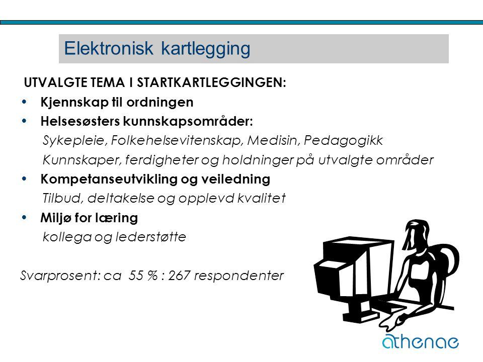 Elektronisk kartlegging UTVALGTE TEMA I STARTKARTLEGGINGEN: Kjennskap til ordningen Helsesøsters kunnskapsområder: Sykepleie, Folkehelsevitenskap, Med