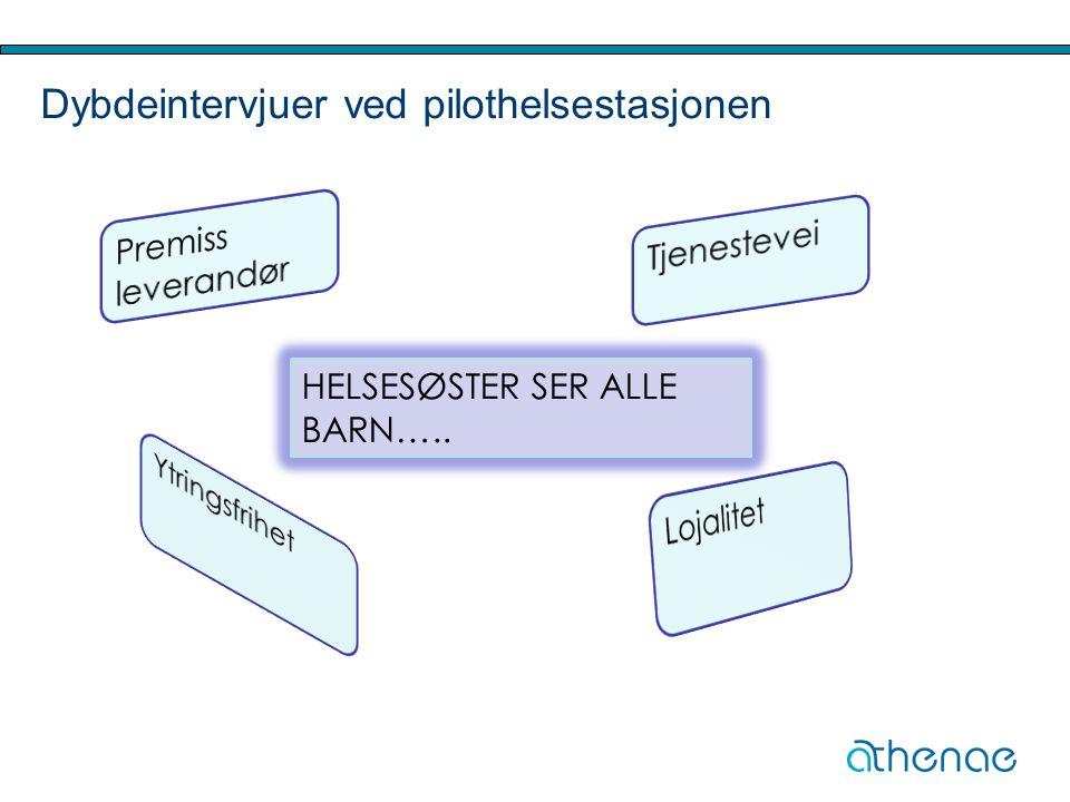 Dybdeintervjuer ved pilothelsestasjonen HELSESØSTER SER ALLE BARN…..