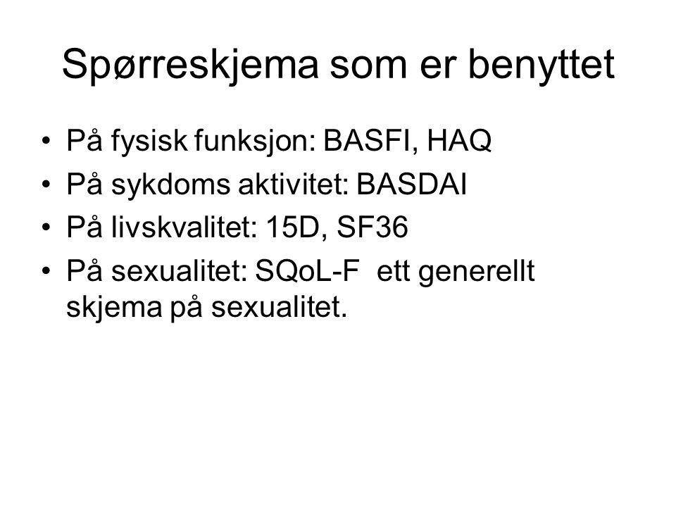 Spørreskjema som er benyttet På fysisk funksjon: BASFI, HAQ På sykdoms aktivitet: BASDAI På livskvalitet: 15D, SF36 På sexualitet: SQoL-F ett generellt skjema på sexualitet.