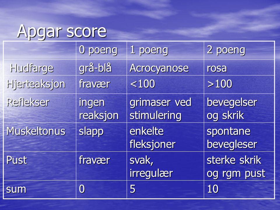 Apgar score 0 poeng 1 poeng 2 poeng Hudfarge Hudfargegrå-blåAcrocyanoserosa Hjerteaksjonfravær<100>100 Reflekser ingen reaksjon grimaser ved stimuleri