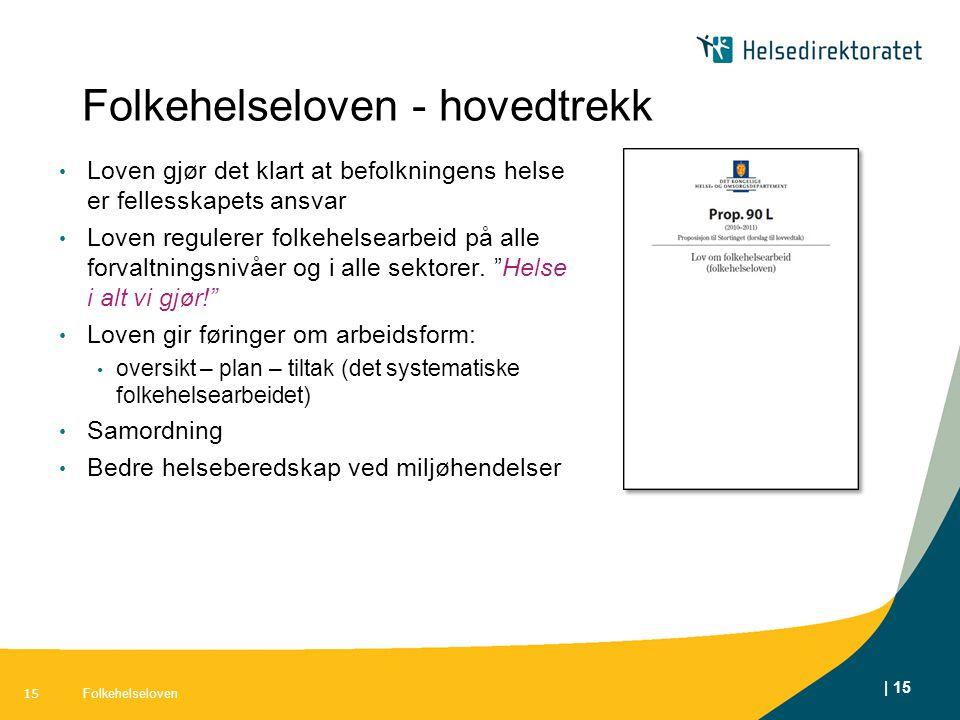 | 15 Folkehelseloven - hovedtrekk Loven gjør det klart at befolkningens helse er fellesskapets ansvar Loven regulerer folkehelsearbeid på alle forvalt